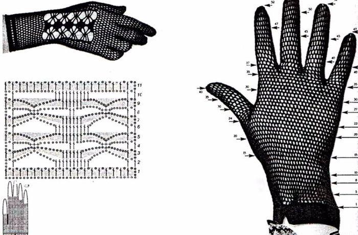 свадебные перчатки своими руками 6